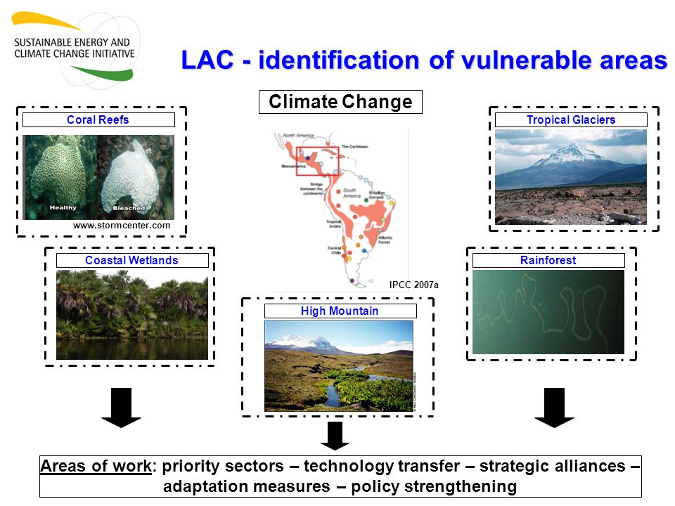 Coral Reefs Coastal Wetlands Tropical Glaciers Rainforest High Mountain Climate Change Areas of work: priority sectors – technology transfer – strategic alliances – adaptation measures – policy strengthening IPCC 2007a LAC - identification of vulnerable areas