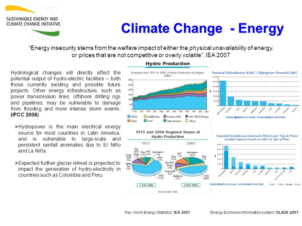 Climate Change - Energy Energy insecurity stems from the welfare impact of either the physical unavailability of energy, or prices that are not competitive or overly volatile.