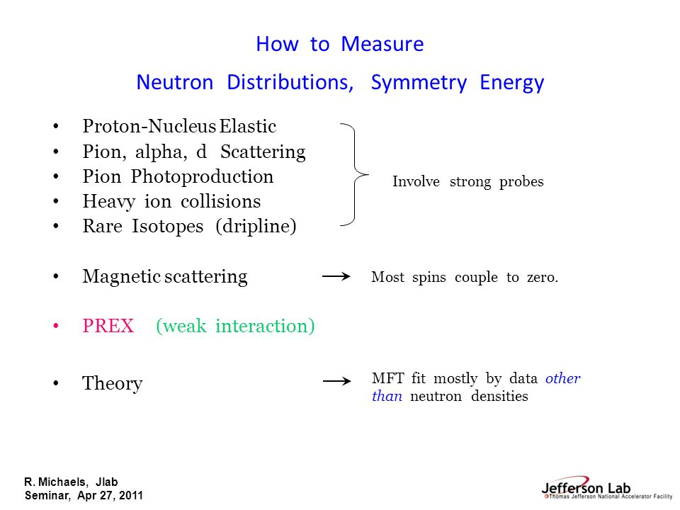 R. Michaels, Jlab Seminar, Apr 27, 2011 How to Measure Neutron Distributions, Symmetry Energy Proton-Nucleus Elastic Pion, alpha, d Scattering Pion Ph
