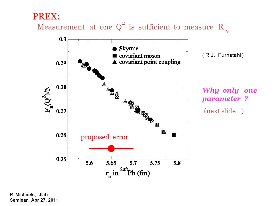 R. Michaels, Jlab Seminar, Apr 27, 2011 ( R.J. Furnstahl ) Measurement at one Q is sufficient to measure R 2 N proposed error Why only one parameter ?