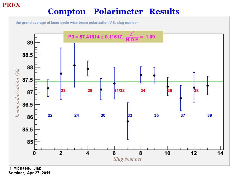 R. Michaels, Jlab Seminar, Apr 27, 2011 PREX Compton Polarimeter Results