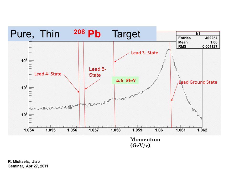 R. Michaels, Jlab Seminar, Apr 27, 2011 Pure, Thin 208 Pb Target Momentum (GeV/c) Lead 5- State 2.6 MeV