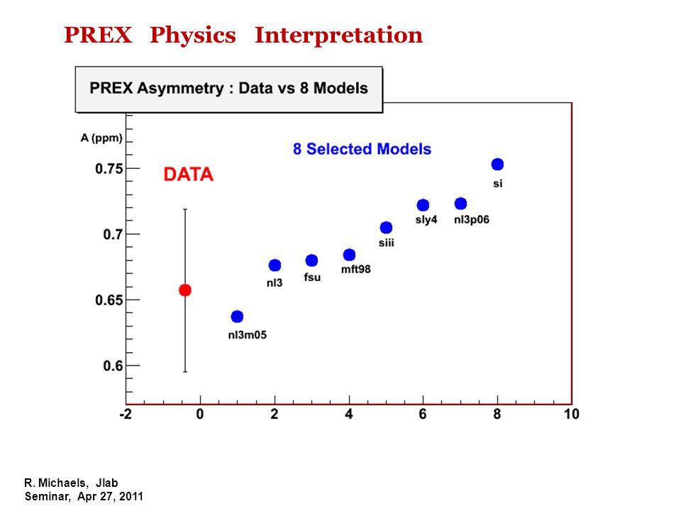 R. Michaels, Jlab Seminar, Apr 27, 2011 PREX Physics Interpretation