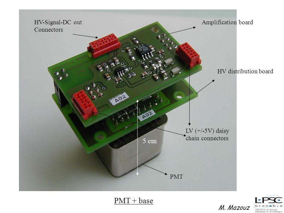 Amplification board HV distribution board PMT LV (+/-5V) daisy chain connectors HV-Signal-DC out Connectors PMT + base 5 cm M. Mazouz