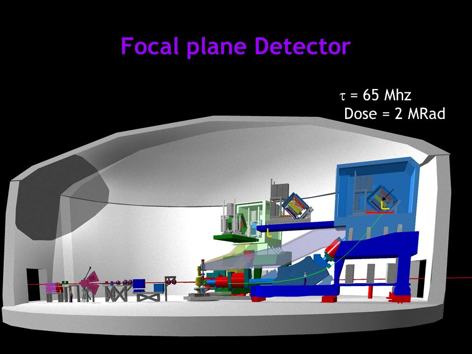 Focal plane Detector = 65 Mhz Dose = 2 MRad