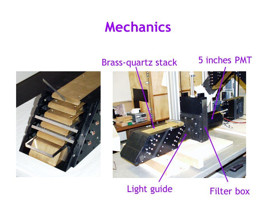 Mechanics Brass-quartz stack Light guide Filter box 5 inches PMT