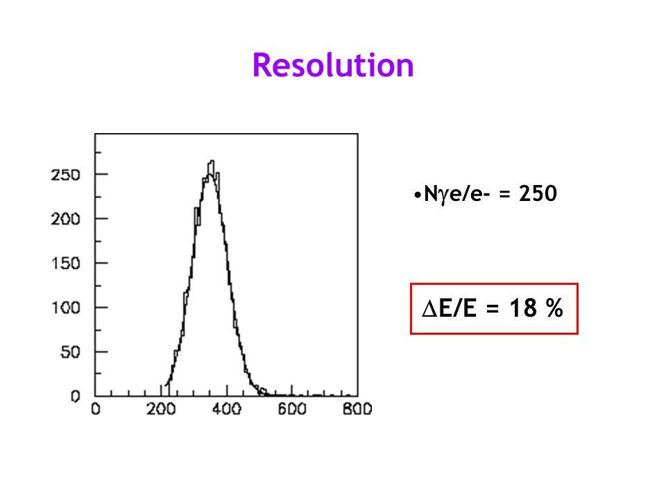Resolution N e/e- = 250 E/E = 18 %
