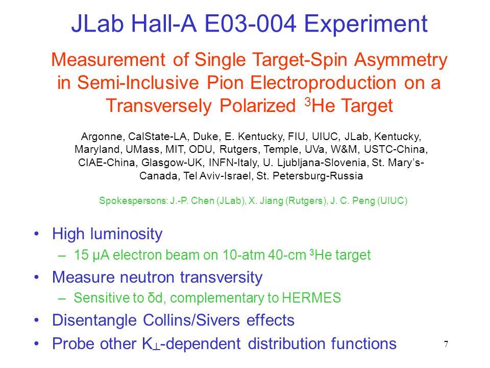 7 JLab Hall-A E03-004 Experiment High luminosity –15 μA electron beam on 10-atm 40-cm 3 He target Measure neutron transversity –Sensitive to δd, compl