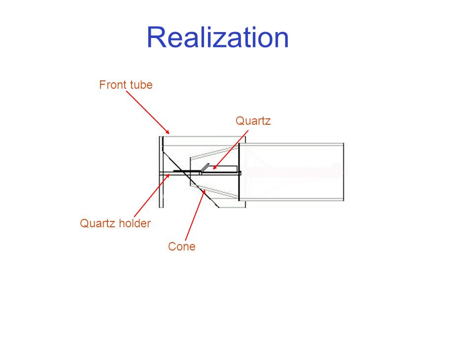 Realization Cone Quartz holder Quartz Front tube