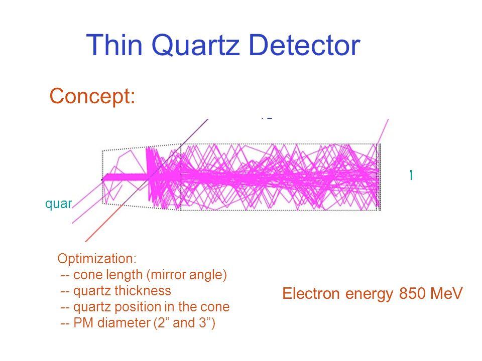 Thin Quartz Detector Concept: quartz conical mirror tube mirror PM 15 cm 4 cm*4cm 2&32&3 Optimization: -- cone length (mirror angle) -- quartz thickne