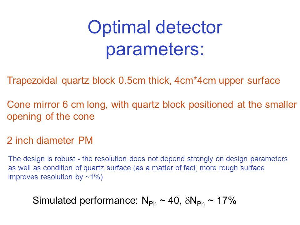 Optimal detector parameters: Trapezoidal quartz block 0.5cm thick, 4cm*4cm upper surface Cone mirror 6 cm long, with quartz block positioned at the sm