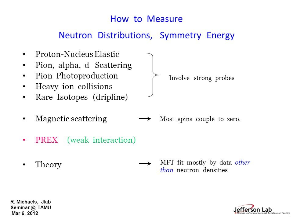 R. Michaels, Jlab Seminar @ TAMU Mar 6, 2012 How to Measure Neutron Distributions, Symmetry Energy Proton-Nucleus Elastic Pion, alpha, d Scattering Pi