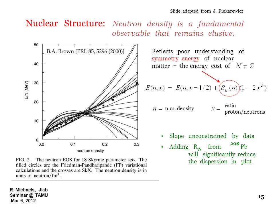 R. Michaels, Jlab Seminar @ TAMU Mar 6, 2012 Nuclear Structure: Neutron density is a fundamental observable that remains elusive. Reflects poor unders