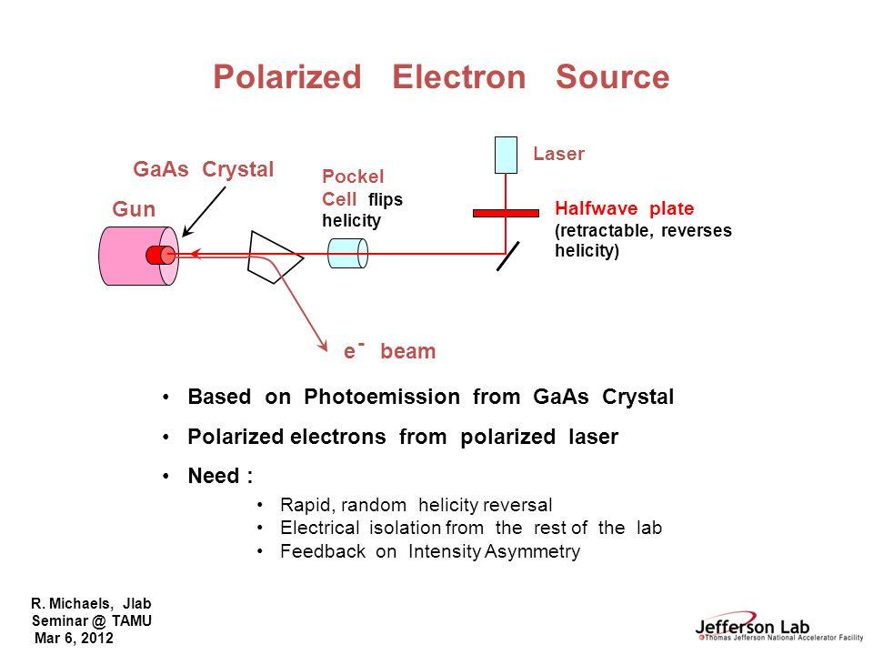 R. Michaels, Jlab Seminar @ TAMU Mar 6, 2012 Halfwave plate (retractable, reverses helicity) Laser Pockel Cell flips helicity Gun GaAs Crystal e beam
