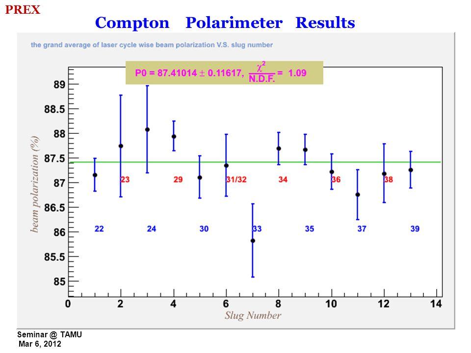 R. Michaels, Jlab Seminar @ TAMU Mar 6, 2012 PREX Compton Polarimeter Results