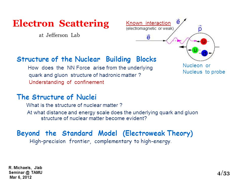 R. Michaels, Jlab Seminar @ TAMU Mar 6, 2012 Electron Scattering Known interaction (electromagnetic or weak) Nucleon or Nucleus to probe at Jefferson