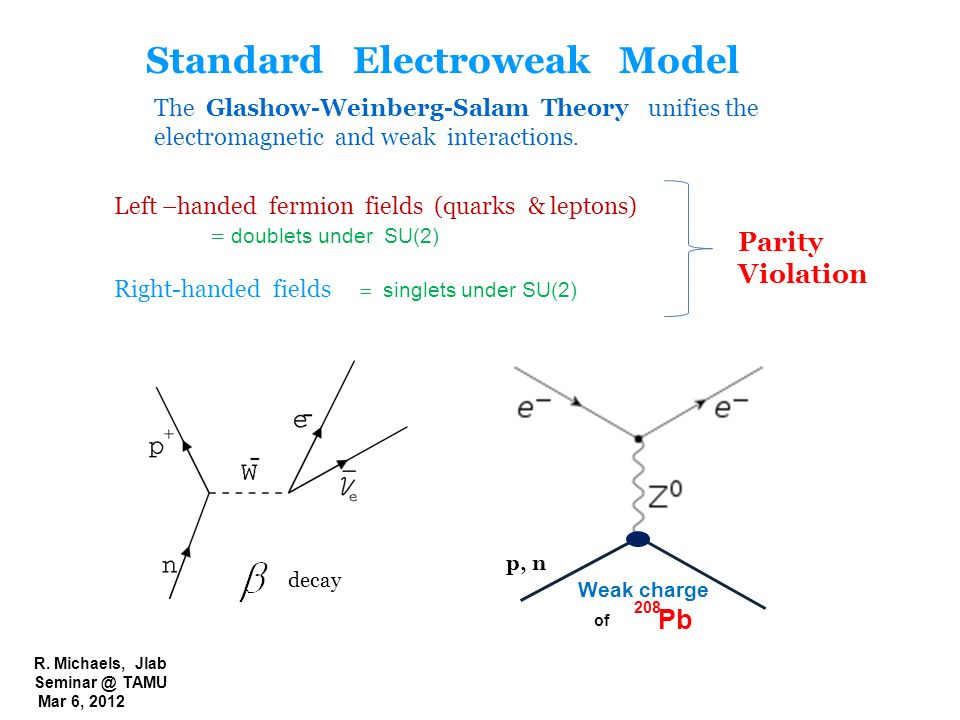 R. Michaels, Jlab Seminar @ TAMU Mar 6, 2012 Standard Electroweak Model Left –handed fermion fields (quarks & leptons) = doublets under SU(2) Right-ha