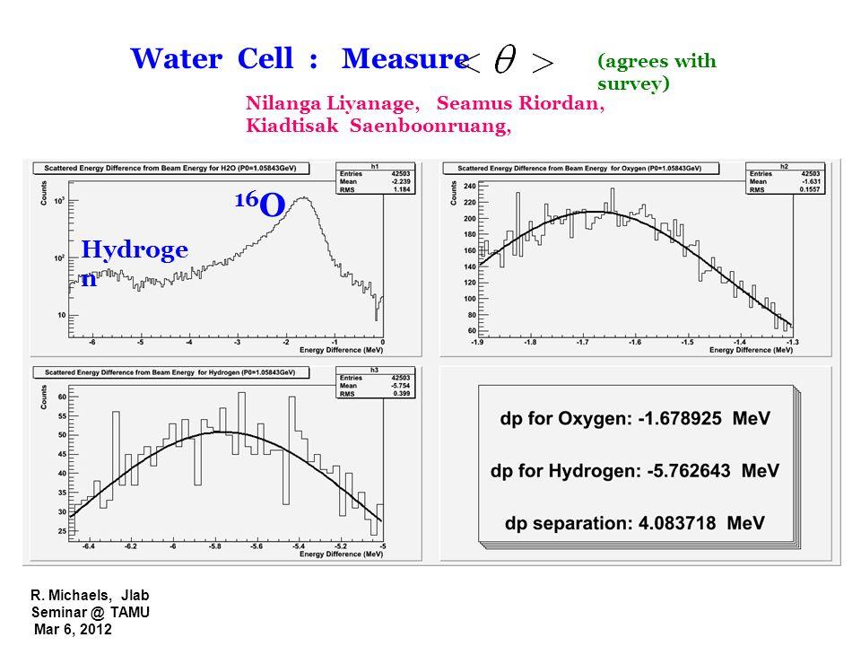 R. Michaels, Jlab Seminar @ TAMU Mar 6, 2012 16 O Hydroge n Water Cell : Measure Nilanga Liyanage, Seamus Riordan, Kiadtisak Saenboonruang, (agrees wi