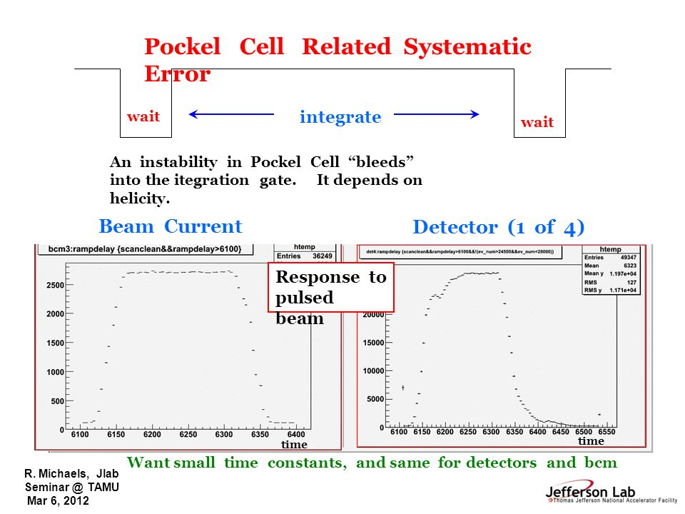 R. Michaels, Jlab Seminar @ TAMU Mar 6, 2012 integrate wait Beam Current Detector (1 of 4) An instability in Pockel Cell bleeds into the itegration ga