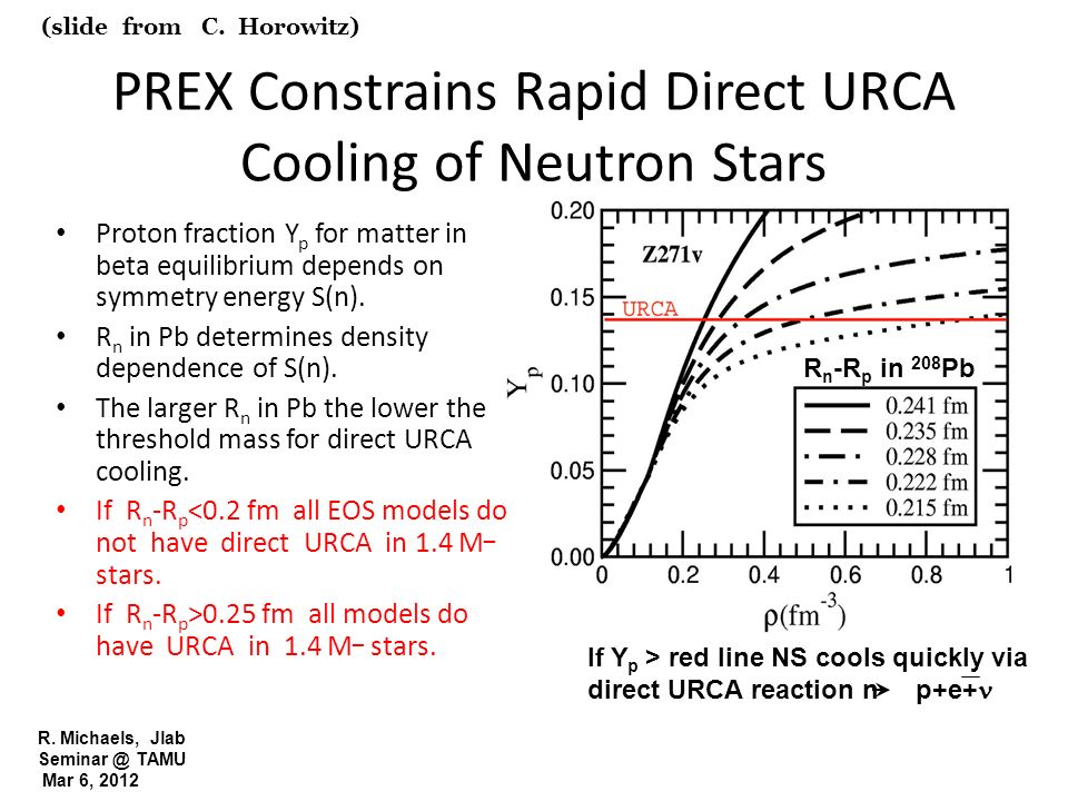 R. Michaels, Jlab Seminar @ TAMU Mar 6, 2012 PREX Constrains Rapid Direct URCA Cooling of Neutron Stars Proton fraction Y p for matter in beta equilib