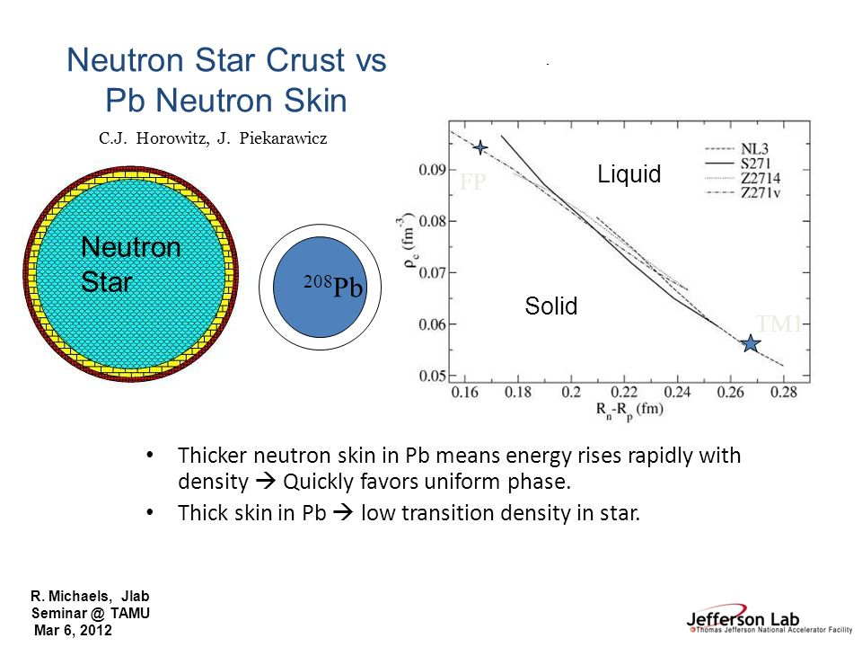 R. Michaels, Jlab Seminar @ TAMU Mar 6, 2012 Liquid/Solid Transition Density Thicker neutron skin in Pb means energy rises rapidly with density Quickl
