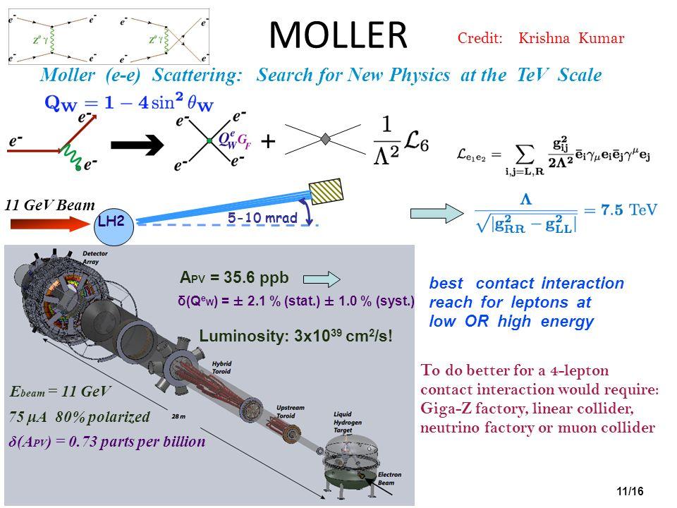 R. Michaels, Jlab DOE S&T 2012 11 MOLLER E beam = 11 GeV A PV = 35.6 ppb δ(A PV ) = 0.73 parts per billion δ(Q e W ) = ± 2.1 % (stat.) ± 1.0 % (syst.)