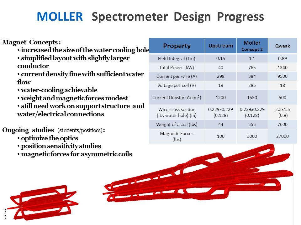 R. Michaels, Jlab DOE S&T 2012 Property Upstream Moller Concept 2 Qweak Field Integral (Tm)0.151.10.89 Total Power (kW)407651340 Current per wire (A)2