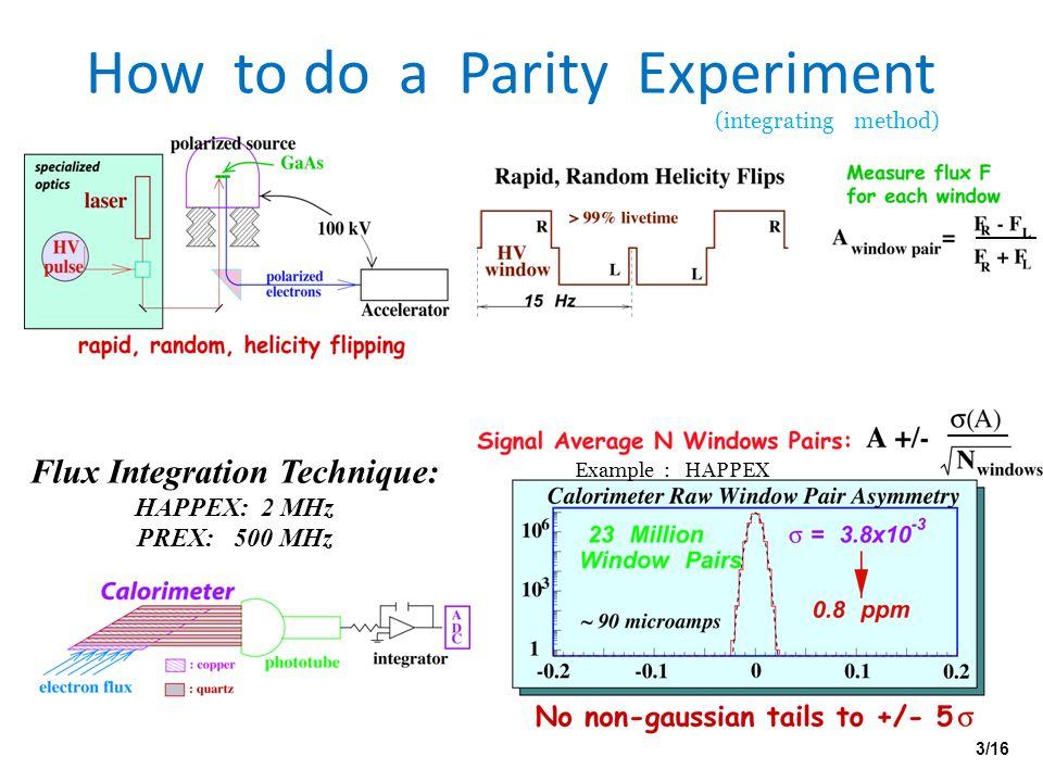 R. Michaels, Jlab DOE S&T 2012 How to do a Parity Experiment Flux Integration Technique: HAPPEX: 2 MHz PREX: 500 MHz (integrating method) Example : HA