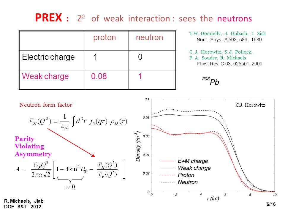 R. Michaels, Jlab DOE S&T 2012 PREX : Z 0 of weak interaction : sees the neutrons proton neutron Electric charge 1 0 Weak charge 0.08 1 Neutron form f