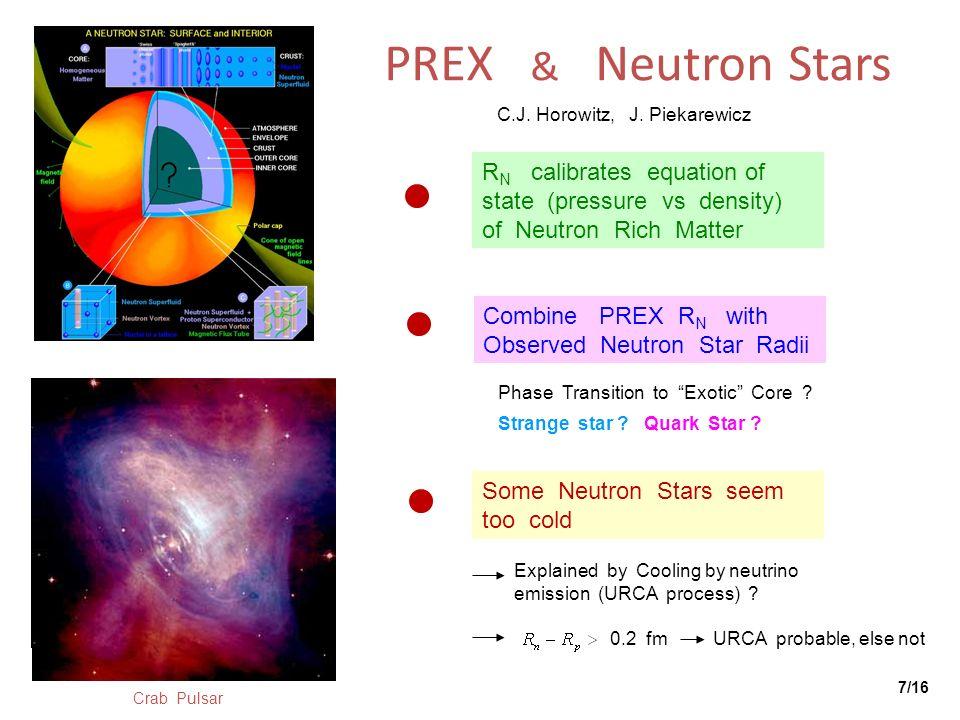 R. Michaels, Jlab DOE S&T 2012 PREX & Neutron Stars Crab Pulsar C.J. Horowitz, J. Piekarewicz R N calibrates equation of state (pressure vs density) o