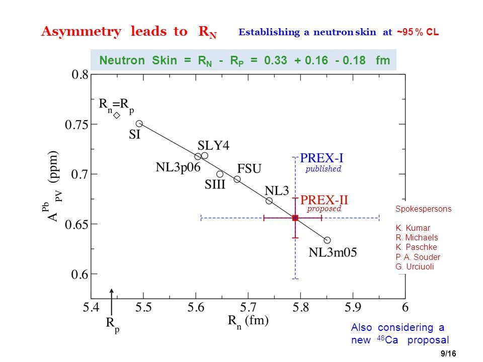 R. Michaels, Jlab DOE S&T 2012 Neutron Skin = R N - R P = 0.33 + 0.16 - 0.18 fm Establishing a neutron skin at ~95 % CL Asymmetry leads to R N propose