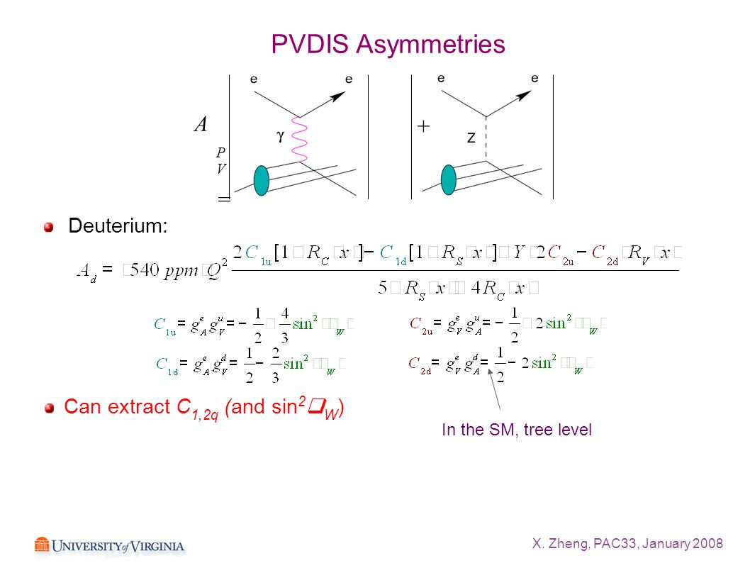 X. Zheng, PAC33, January 2008 Can extract C 1,2q (and sin 2 q W ) Deuterium: In the SM, tree level PVDIS Asymmetries APV =APV = +