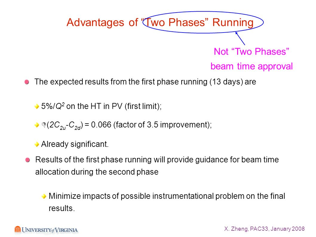 X. Zheng, PAC33, January 2008 Advantages of Two Phases Running The expected results from the first phase running (13 days) are 5%/Q 2 on the HT in PV