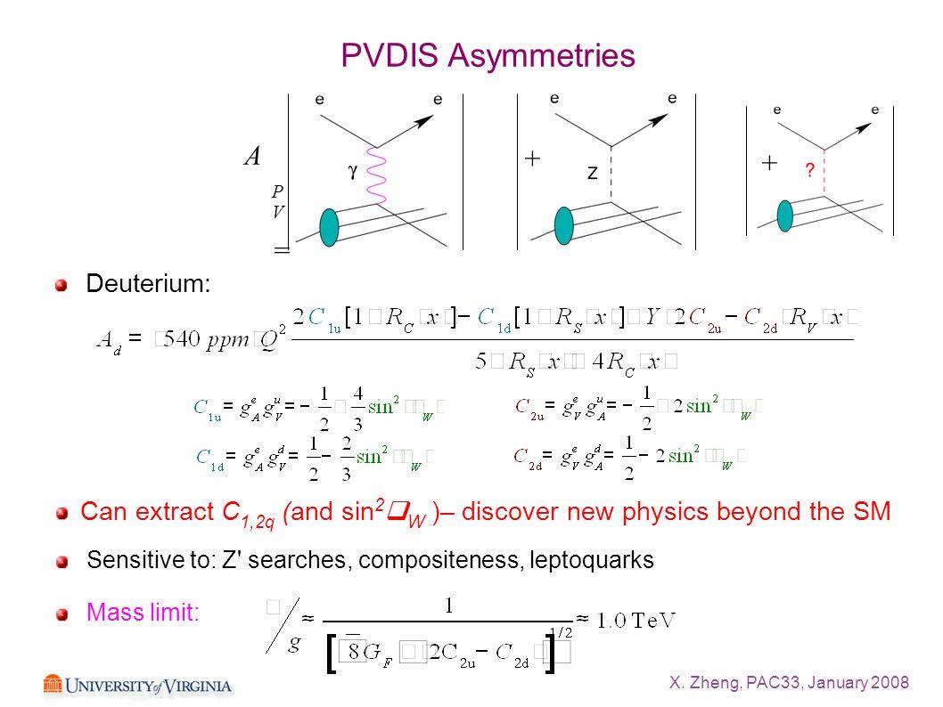 X. Zheng, PAC33, January 2008 Can extract C 1,2q (and sin 2 q W )– discover new physics beyond the SM Deuterium: PVDIS Asymmetries APV =APV = + + Sens