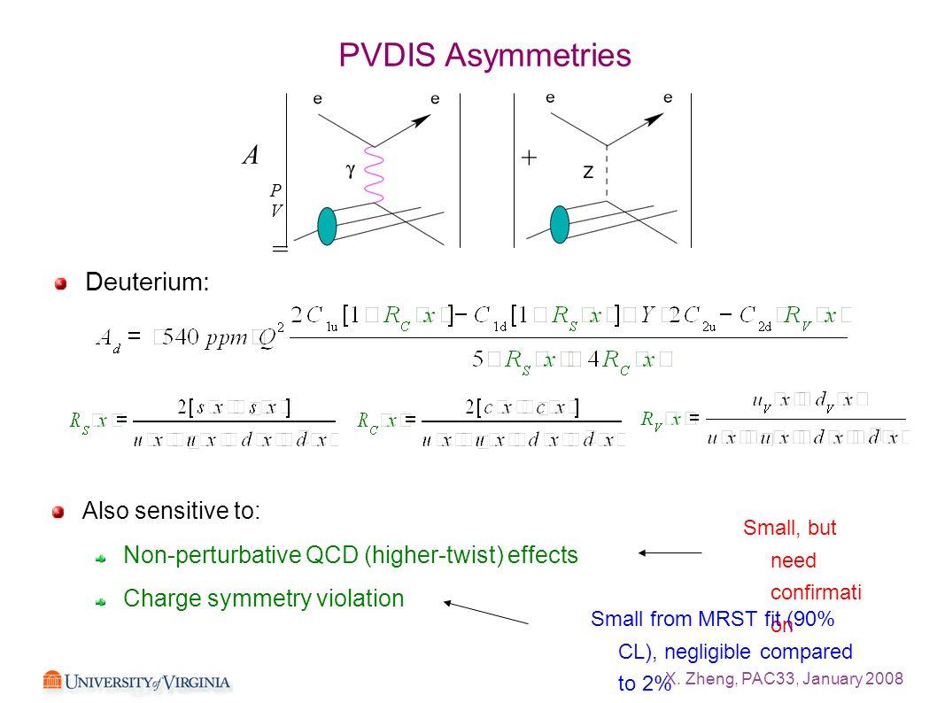 X. Zheng, PAC33, January 2008 PVDIS Asymmetries APV =APV = + Deuterium: Also sensitive to: Non-perturbative QCD (higher-twist) effects Charge symmetry