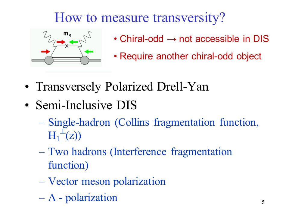 5 How to measure transversity.