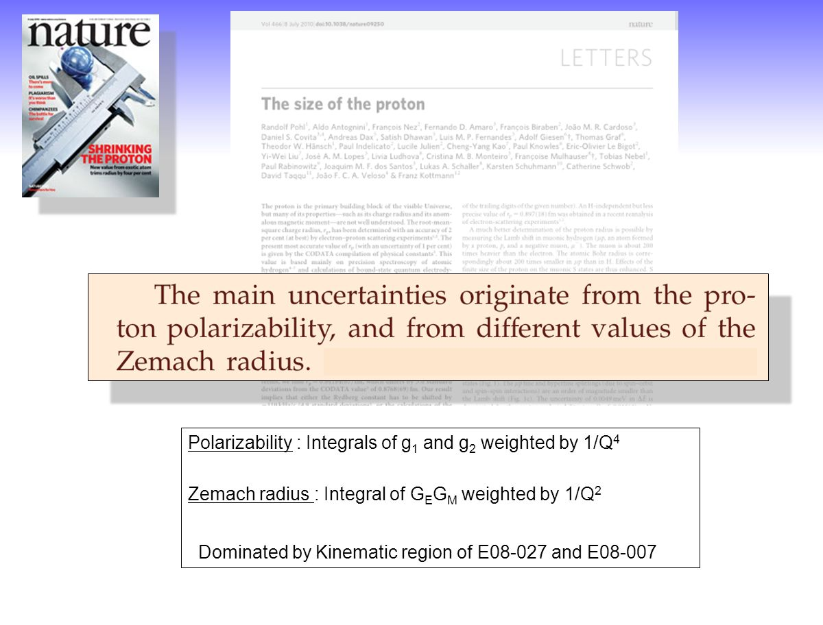 Polarizability : Integrals of g 1 and g 2 weighted by 1/Q 4 Zemach radius : Integral of G E G M weighted by 1/Q 2 Dominated by Kinematic region of E08-027 and E08-007