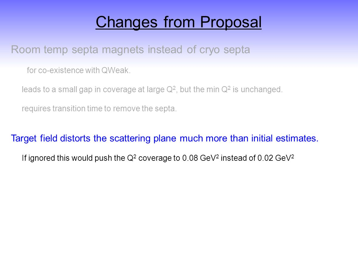 Changes from Proposal Room temp septa magnets instead of cryo septa for co-existence with QWeak.