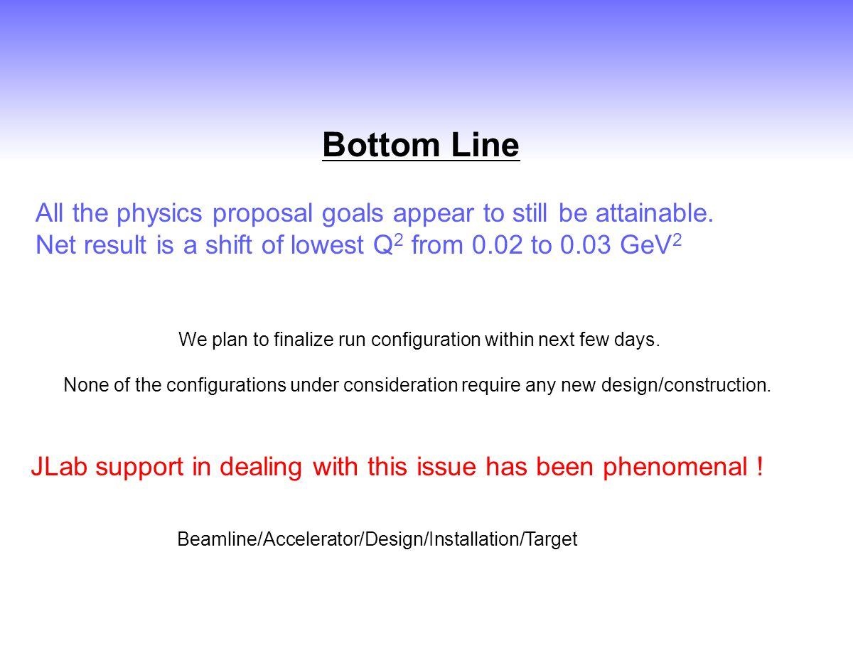 Bottom Line All the physics proposal goals appear to still be attainable.