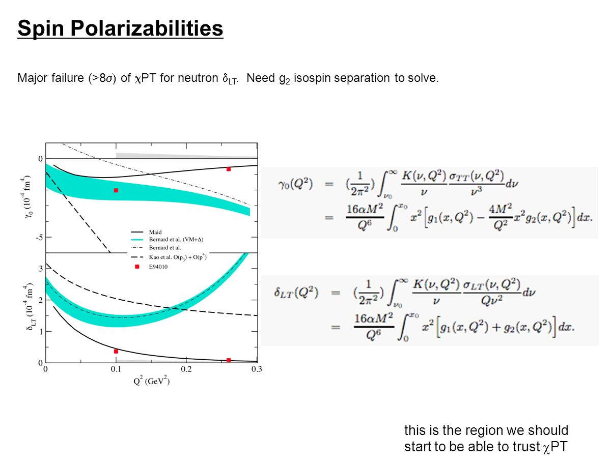 Spin Polarizabilities Major failure (>8 of PT for neutron LT.