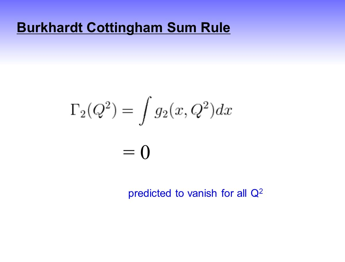 Burkhardt Cottingham Sum Rule predicted to vanish for all Q 2 = 0