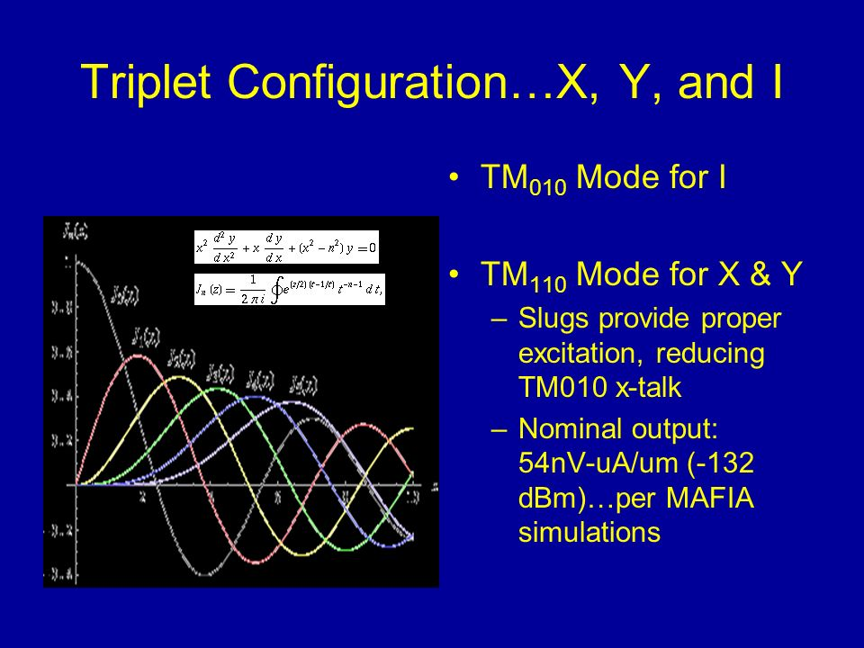 Triplet Configuration…X, Y, and I TM 010 Mode for I TM 110 Mode for X & Y –Slugs provide proper excitation, reducing TM010 x-talk –Nominal output: 54n