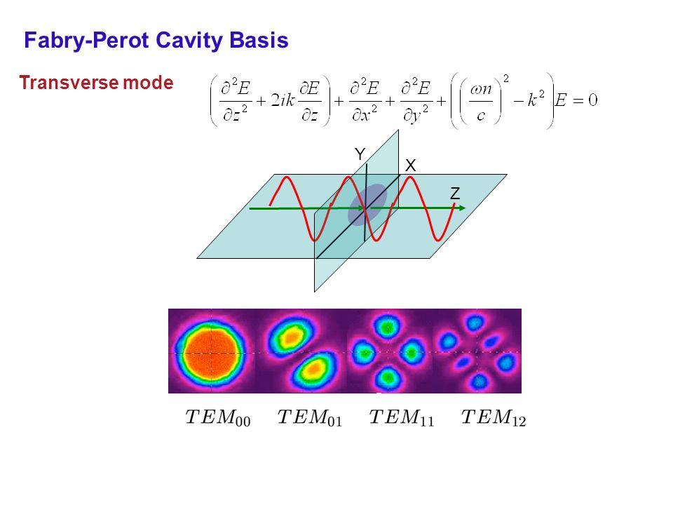 Transverse mode Fabry-Perot Cavity Basis Y X Z