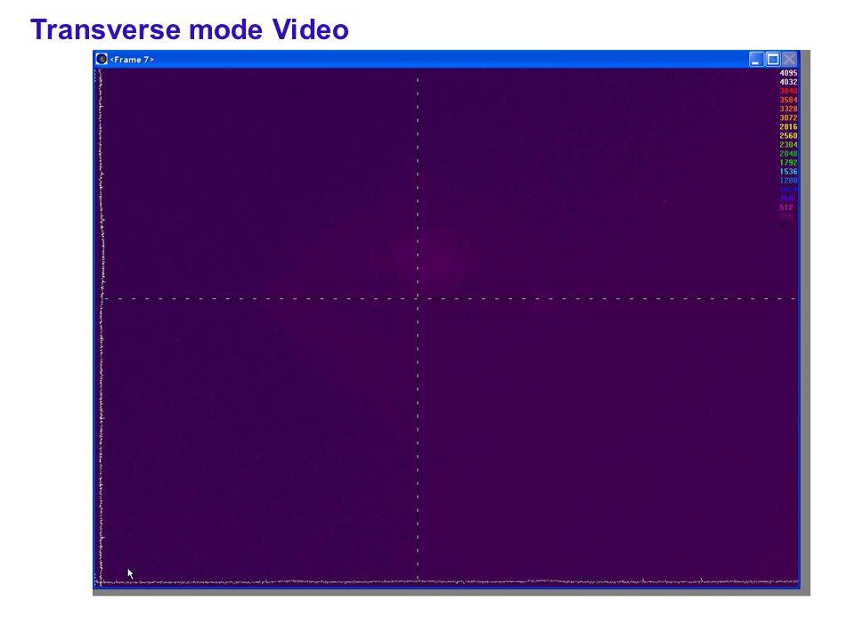 Transverse mode Video