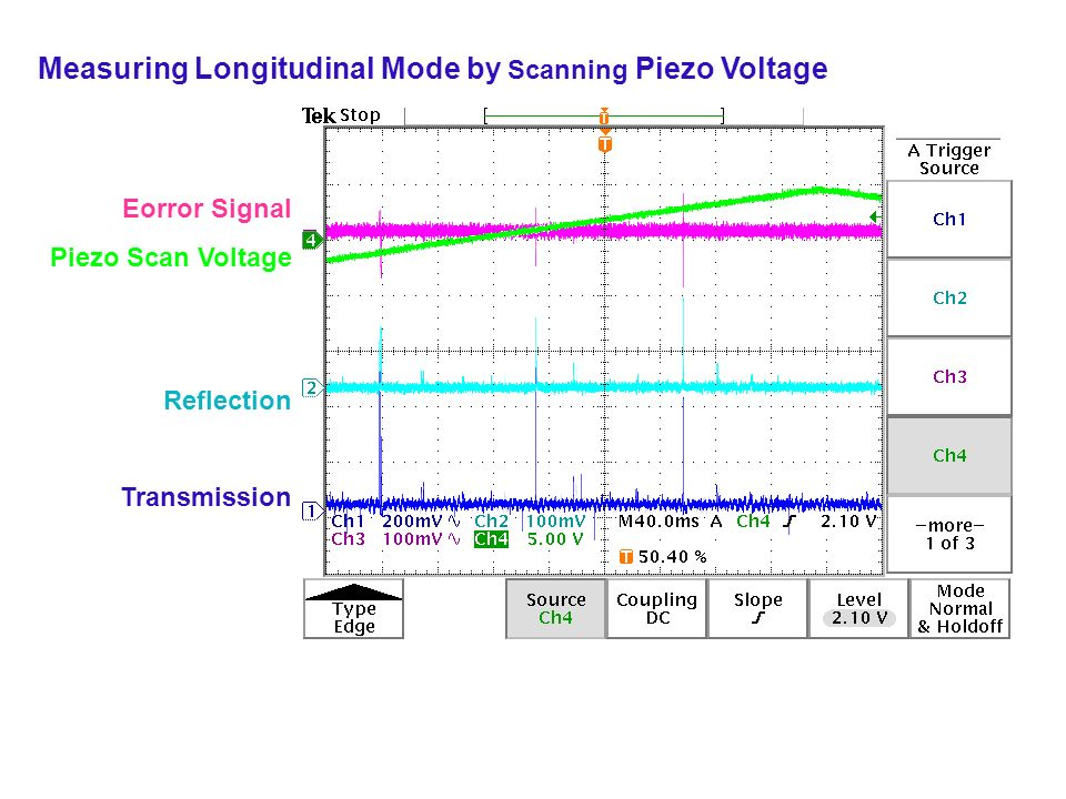 Eorror Signal Piezo Scan Voltage Reflection Transmission Measuring Longitudinal Mode by Scanning Piezo Voltage
