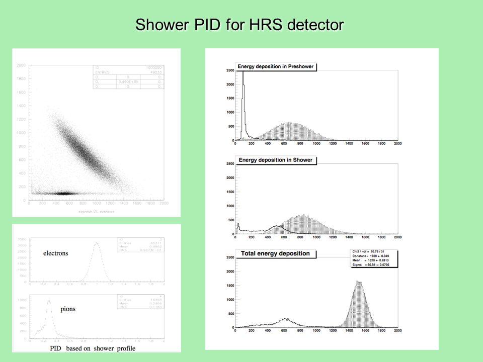 Shower PID for HRS detector Jlab, 12/1/ 2006