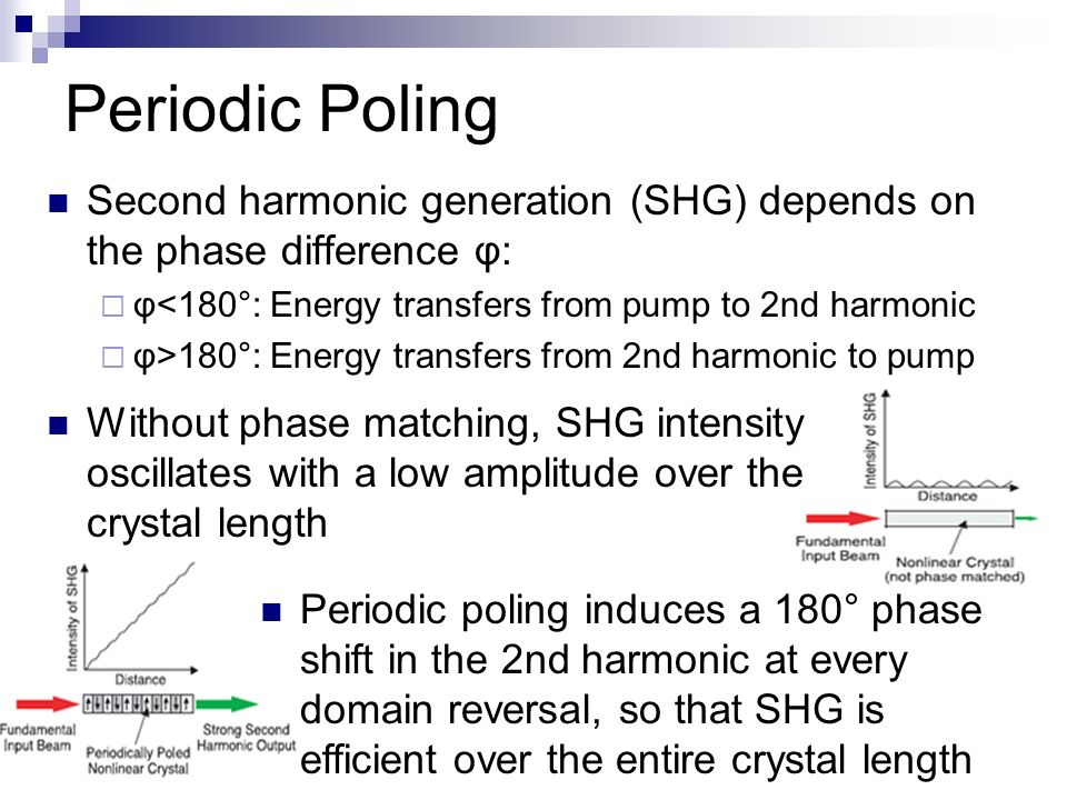 Periodic Poling Second harmonic generation (SHG) depends on the phase difference φ: φ<180°: Energy transfers from pump to 2nd harmonic φ>180°: Energy transfers from 2nd harmonic to pump Periodic poling induces a 180° phase shift in the 2nd harmonic at every domain reversal, so that SHG is efficient over the entire crystal length Without phase matching, SHG intensity oscillates with a low amplitude over the crystal length