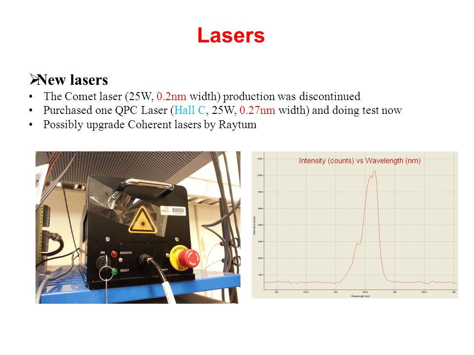 Lasers New lasers The Comet laser (25W, 0.2nm width) production was discontinued Purchased one QPC Laser (Hall C, 25W, 0.27nm width) and doing test now Possibly upgrade Coherent lasers by Raytum Intensity (counts) vs Wavelength (nm)
