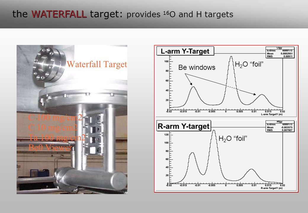 Be windows H 2 O foil WATERFALL the WATERFALL target: provides 16 O and H targets