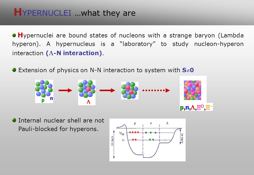 H YPERNUCLEI …what they are H ypernuclei are bound states of nucleons with a strange baryon (Lambda hyperon).